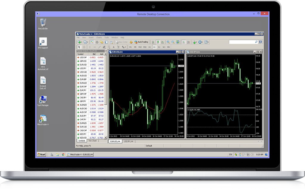 Trial Demo Forex VPS - Only $1,99 for full 7 days (Cheap