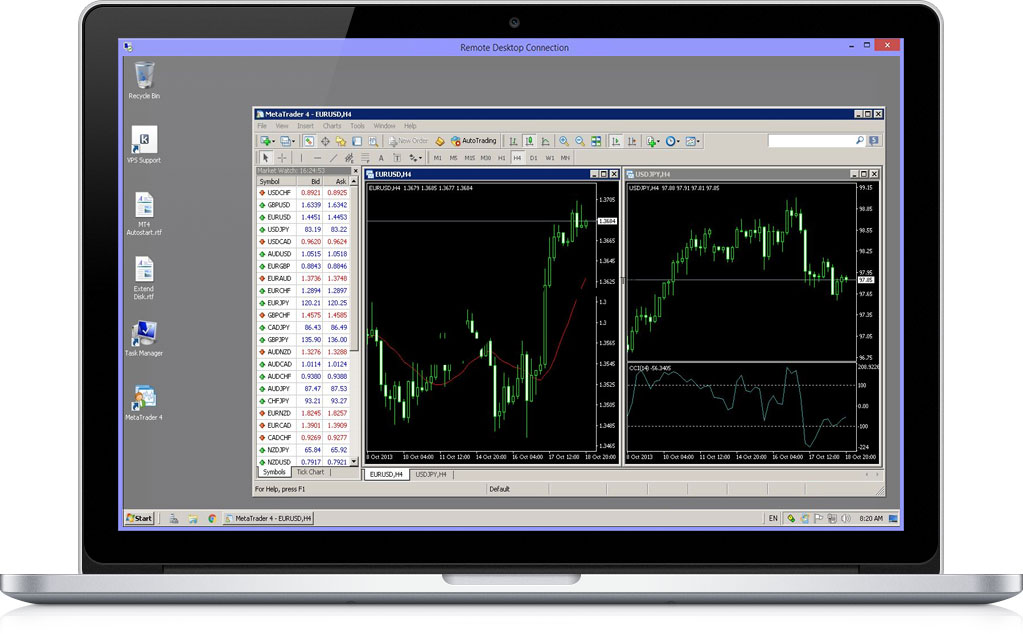 Trial Forex VPS