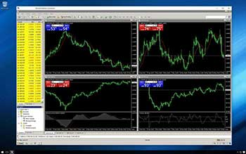 Forex VPS RDP 01